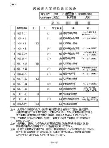 猟用火薬類取扱状況表2009.jpg